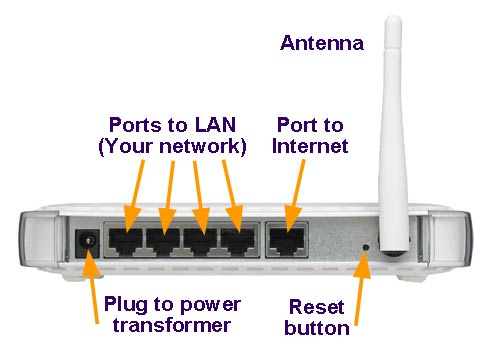 Internet Connection Troubleshooting |